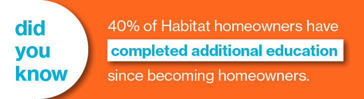 40% of habitat homeowners.jpg